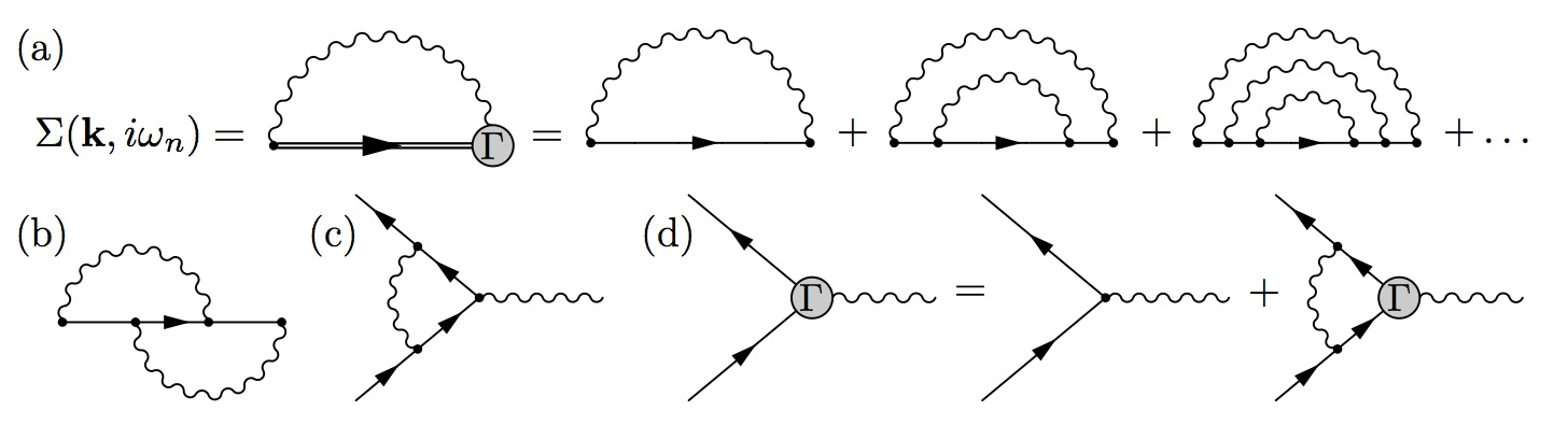 vertexdiagrams